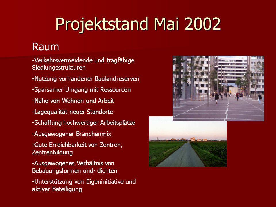 Projektstand Mai 2002 Raum. -Verkehrsvermeidende und tragfähige Siedlungsstrukturen. Nutzung vorhandener Baulandreserven.