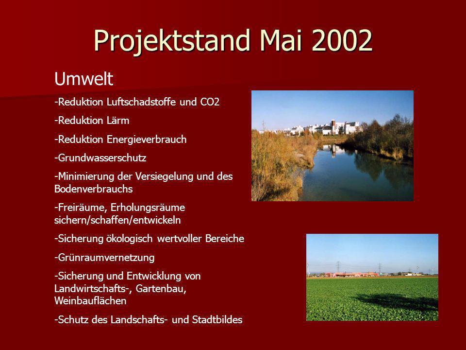 Projektstand Mai 2002 Umwelt -Reduktion Luftschadstoffe und CO2