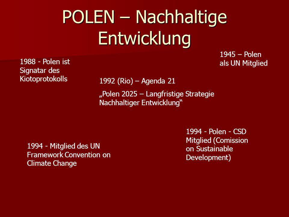 POLEN – Nachhaltige Entwicklung