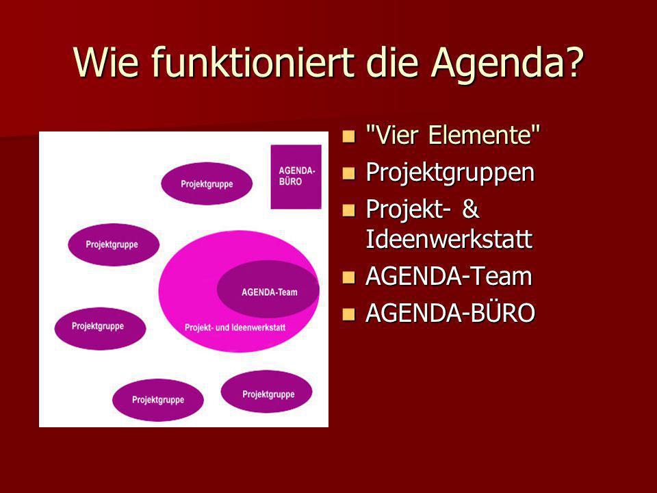 Wie funktioniert die Agenda