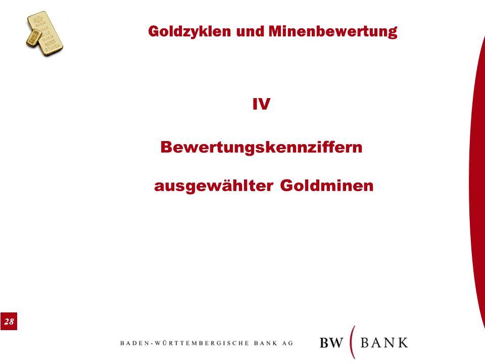 Goldzyklen und Minenbewertung