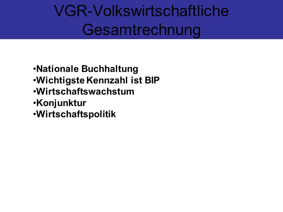 VGR-Volkswirtschaftliche Gesamtrechnung