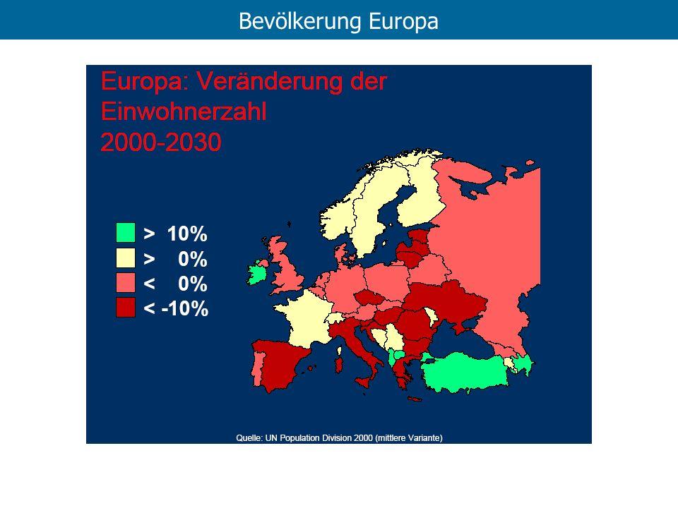 Bevölkerung Europa