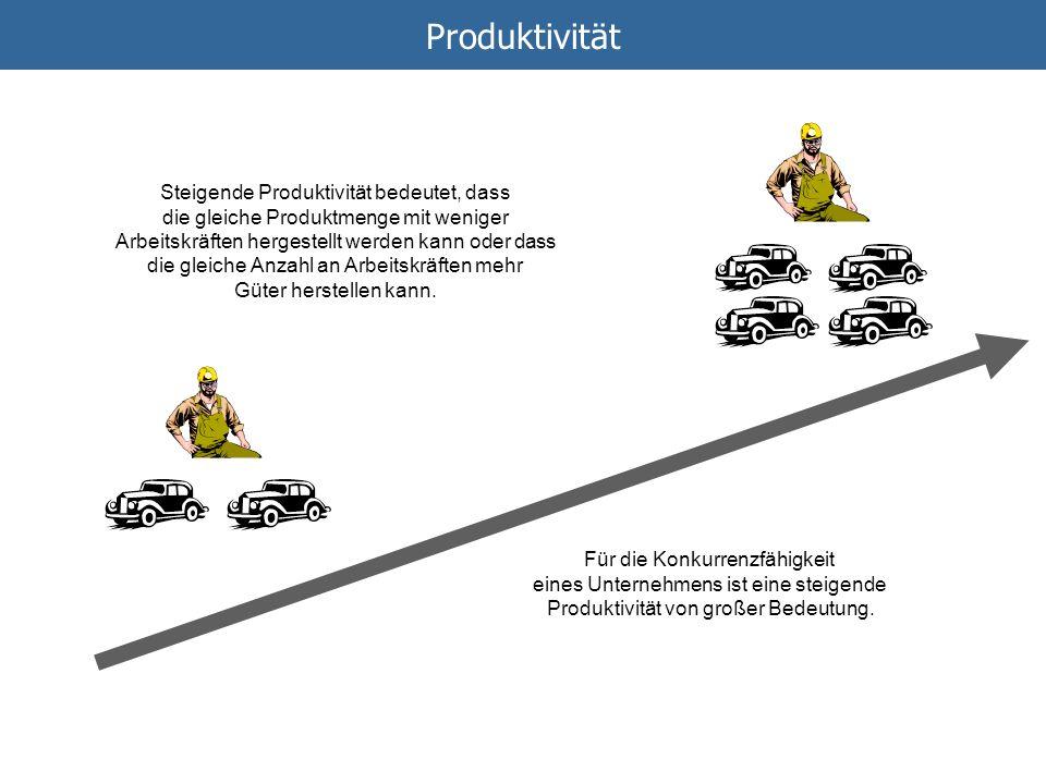 Produktivität Steigende Produktivität bedeutet, dass