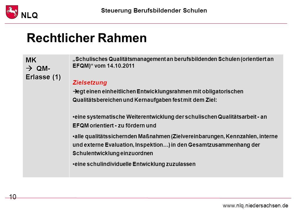 Schön Sears Optischer Rahmen Zeitgenössisch - Benutzerdefinierte ...