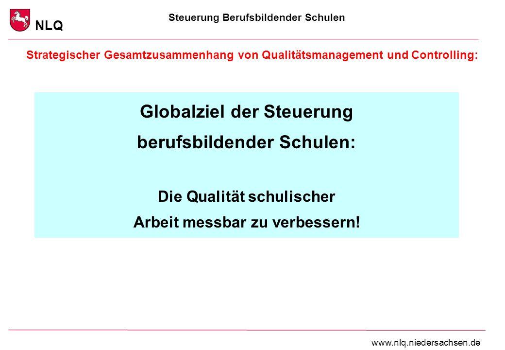 Strategischer Gesamtzusammenhang von Qualitätsmanagement und Controlling: