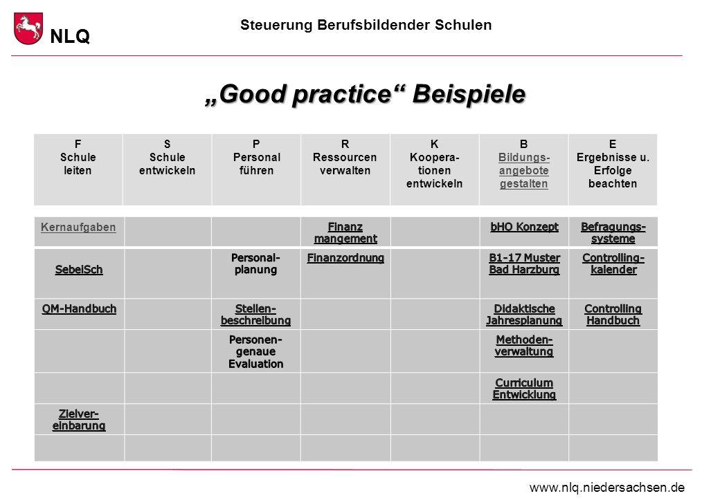 """Good practice Beispiele"