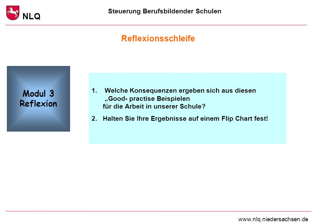 Reflexionsschleife Modul 3 Reflexion