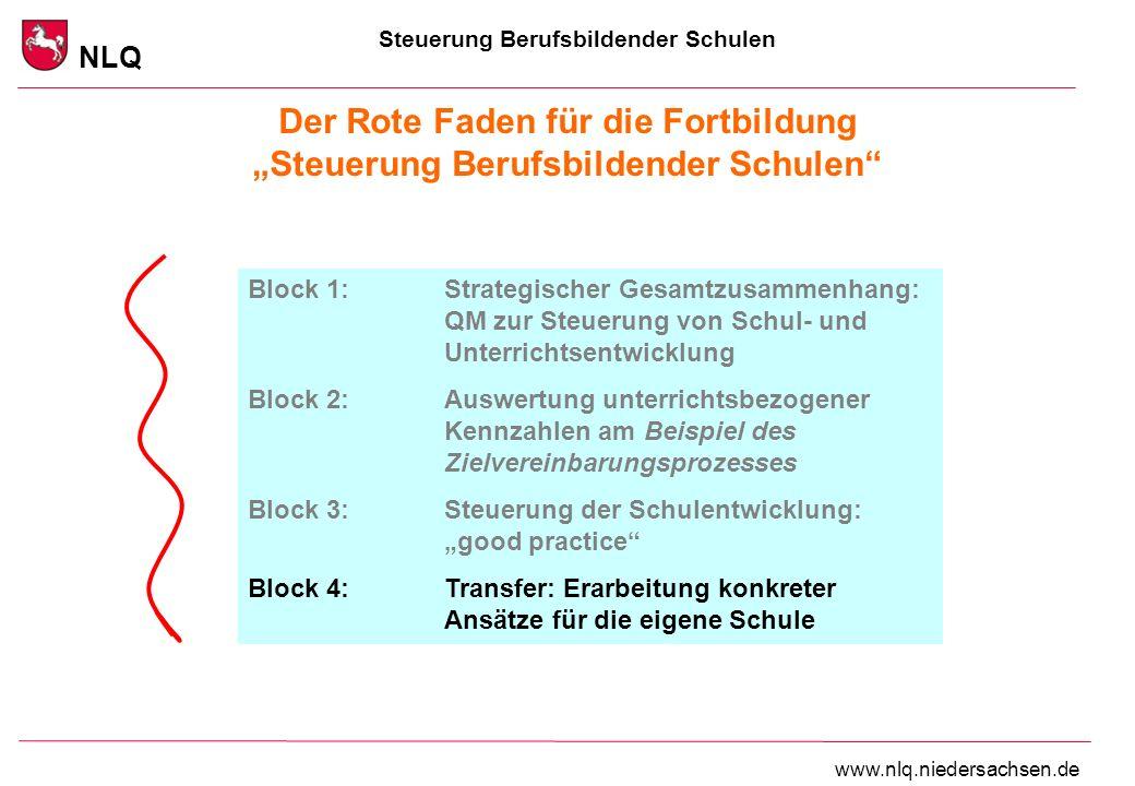 """Der Rote Faden für die Fortbildung """"Steuerung Berufsbildender Schulen"""