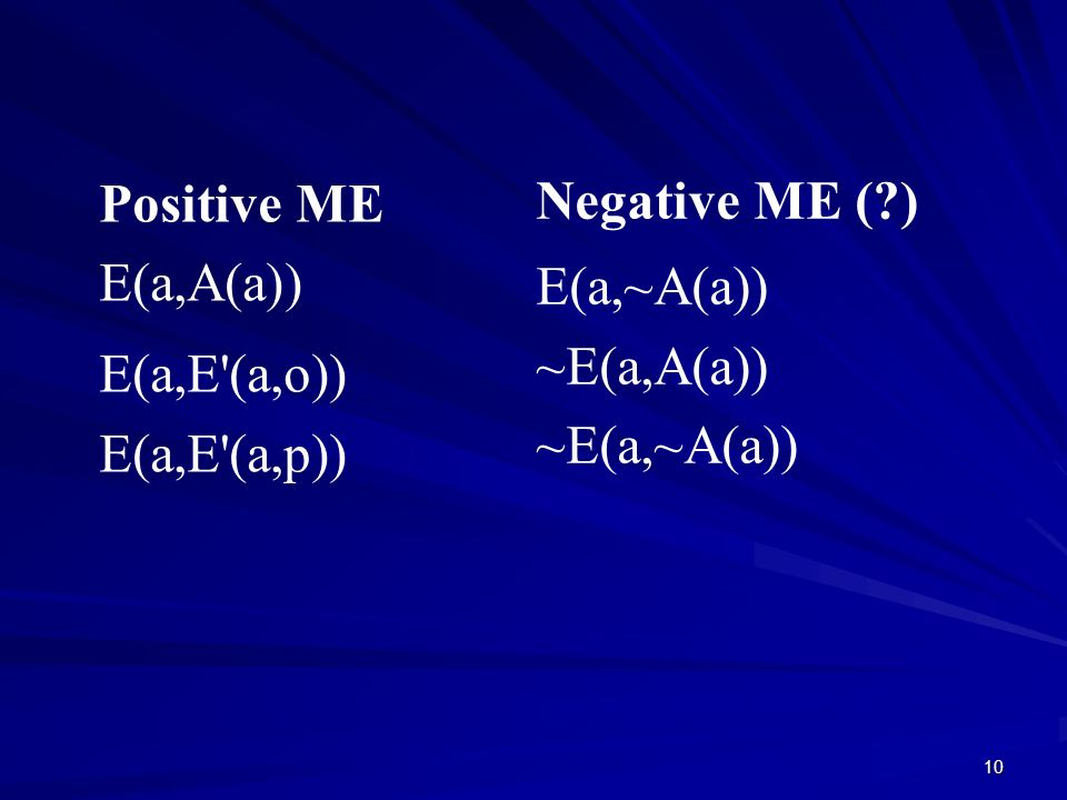 Negative ME ( ) E(a,~A(a)) ~E(a,A(a)) ~E(a,~A(a)) Positive ME E(a,A(a)) E(a,E (a,o)) E(a,E (a,p))