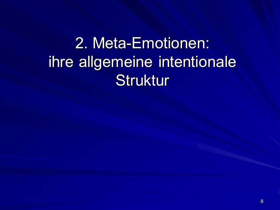 2. Meta-Emotionen: ihre allgemeine intentionale Struktur