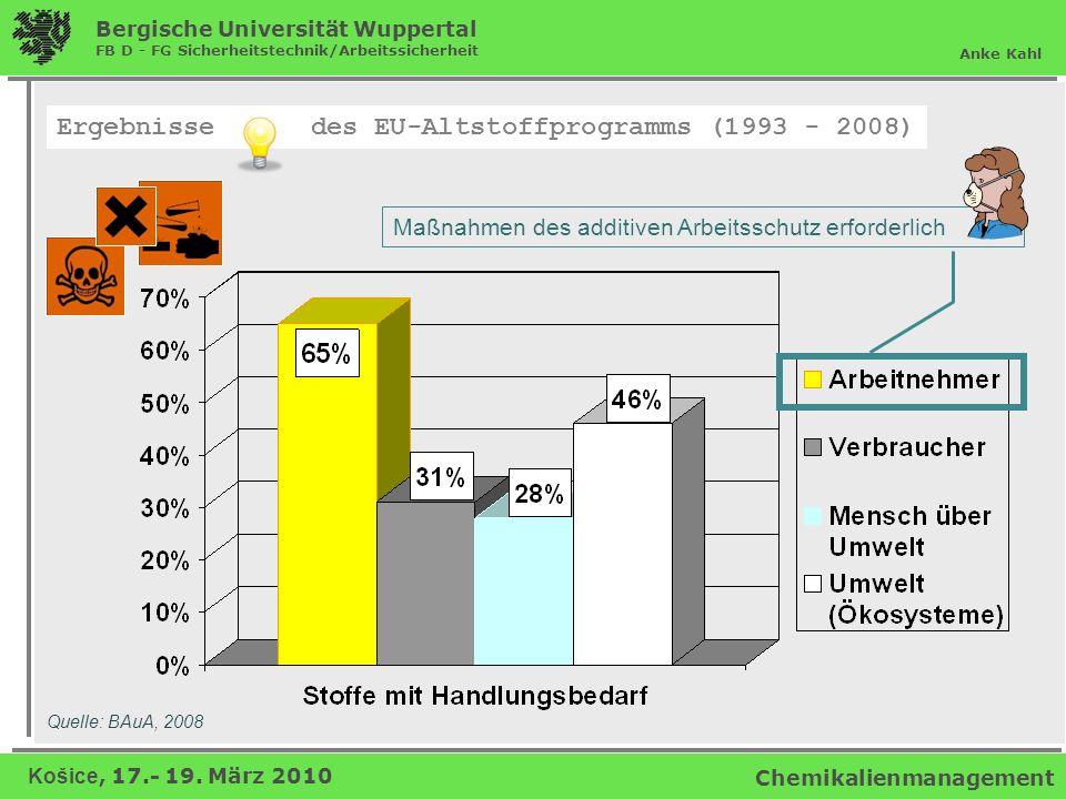 Ergebnisse des EU-Altstoffprogramms (1993 - 2008)