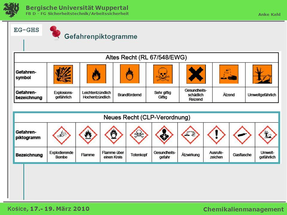 EG-GHS Gefahrenpiktogramme
