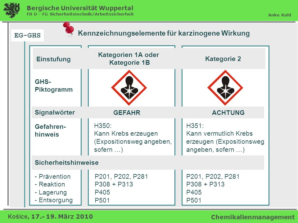 EG-GHS Kennzeichnungselemente für karzinogene Wirkung