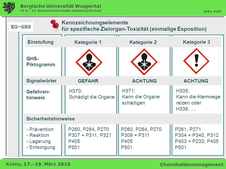 EG-GHS Kennzeichnungselemente