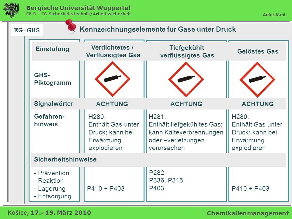 EG-GHS Kennzeichnungselemente für Gase unter Druck Einstufung