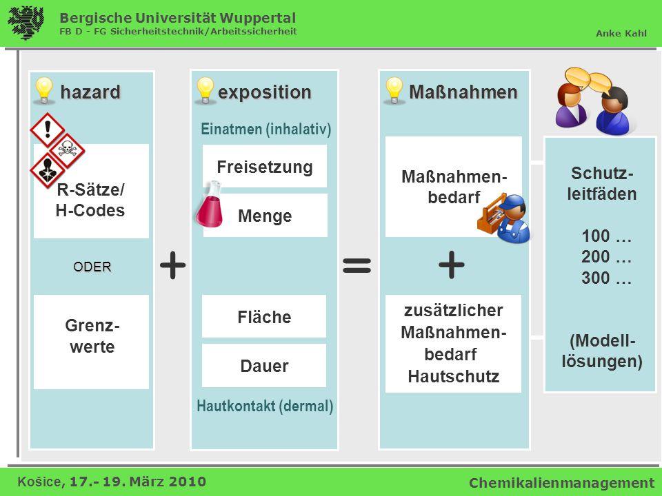 + = + hazard exposition Maßnahmen Freisetzung Maßnahmen- bedarf