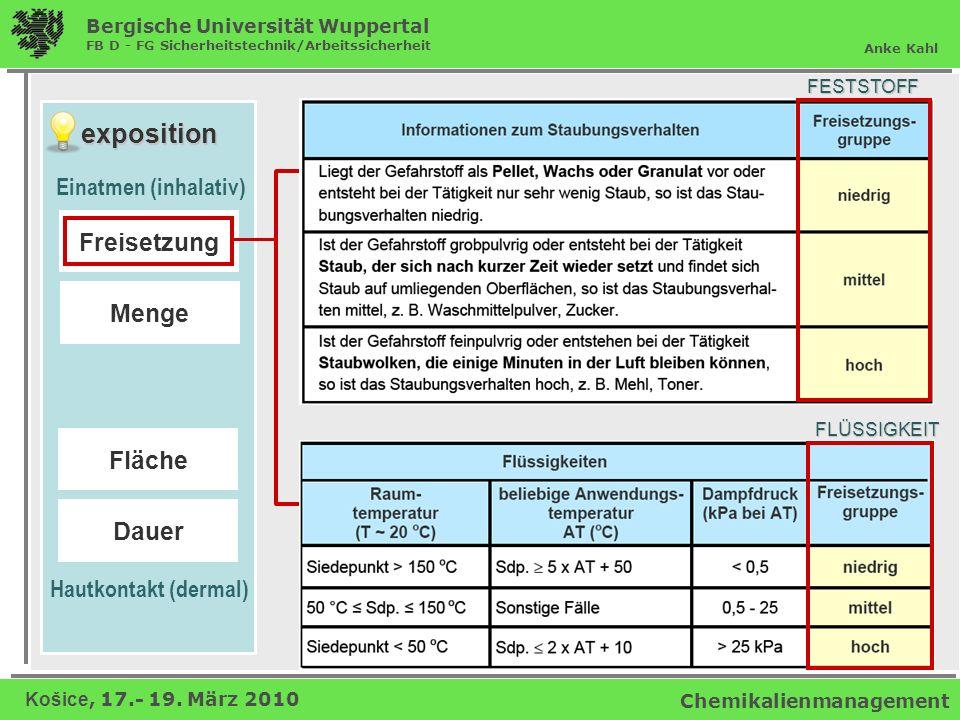 exposition Freisetzung Menge Fläche Dauer Einatmen (inhalativ)
