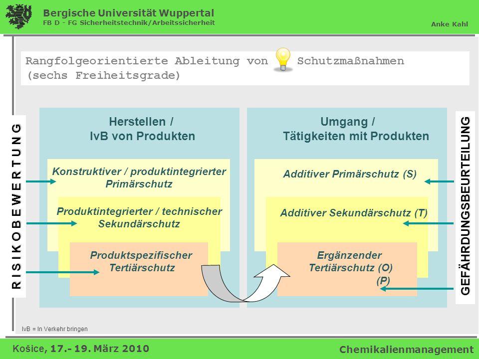 Herstellen / IvB von Produkten Umgang / Tätigkeiten mit Produkten