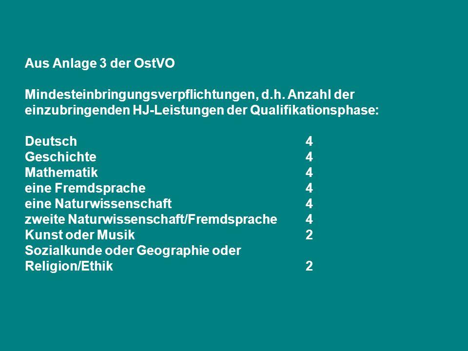Aus Anlage 3 der OstVO Mindesteinbringungsverpflichtungen, d.h. Anzahl der einzubringenden HJ-Leistungen der Qualifikationsphase:
