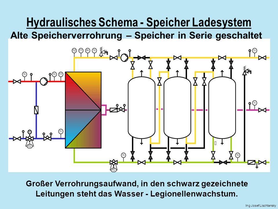 Hydraulisches Schema - Speicher Ladesystem