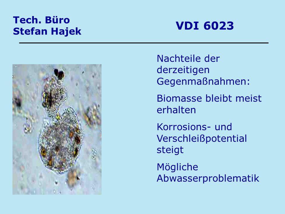 VDI 6023 Tech. Büro Stefan Hajek