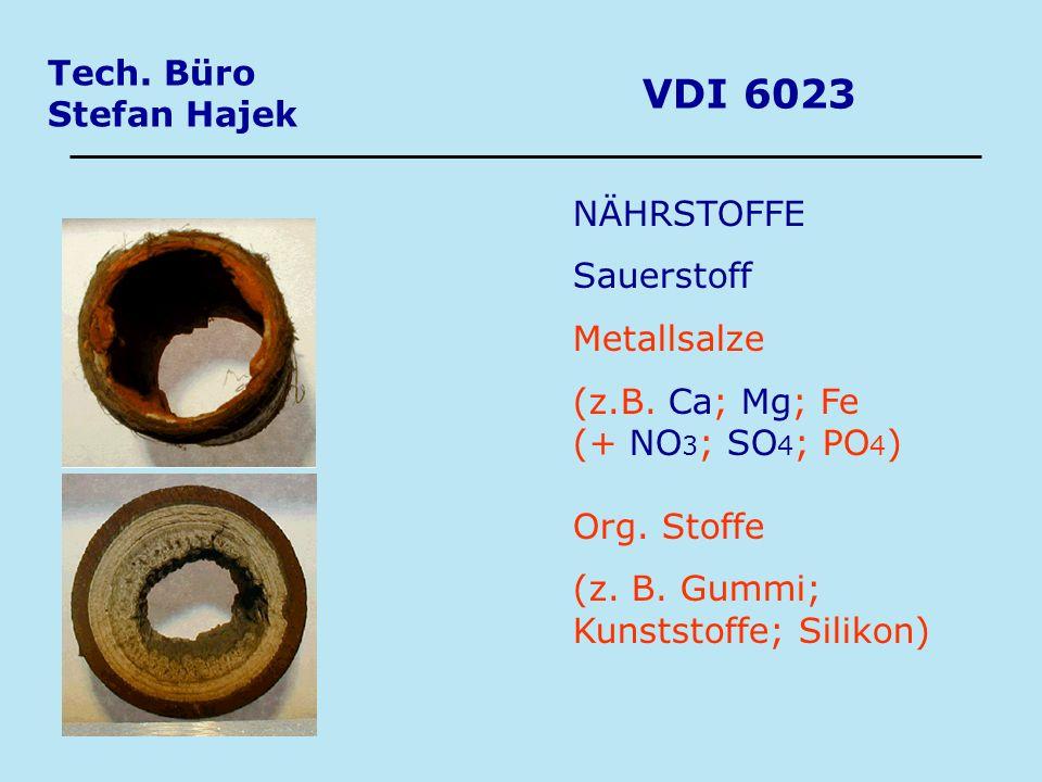 VDI 6023 Tech. Büro Stefan Hajek NÄHRSTOFFE Sauerstoff Metallsalze