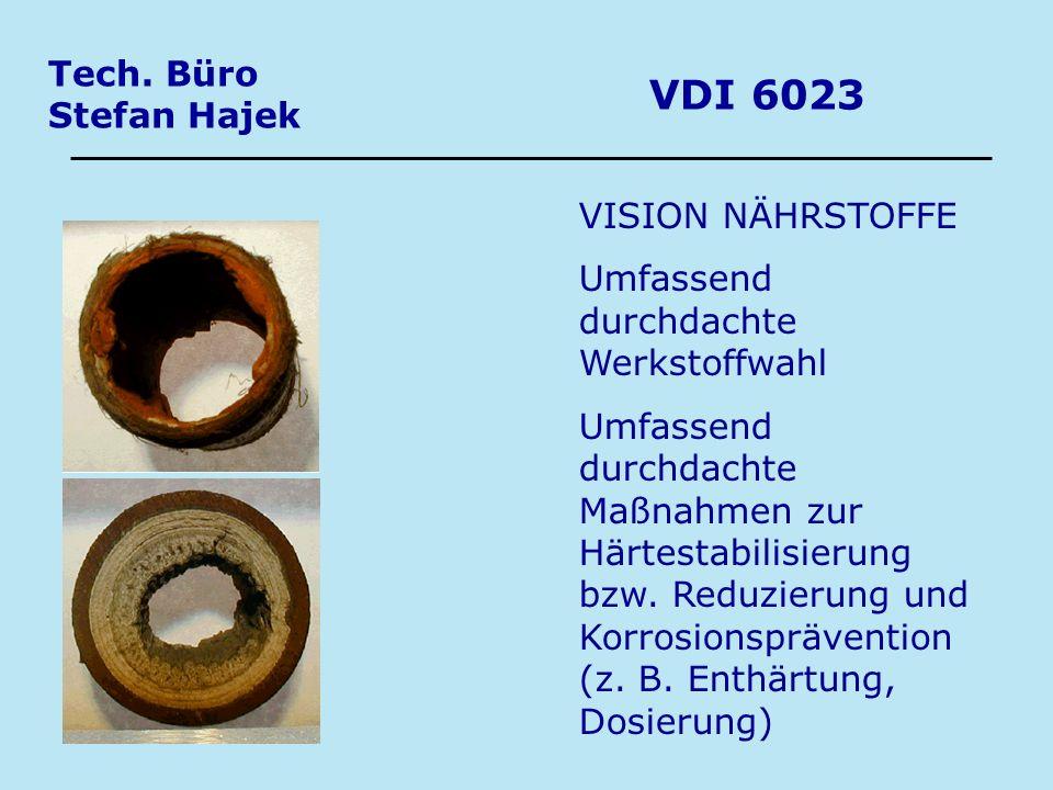 VDI 6023 Tech. Büro Stefan Hajek VISION NÄHRSTOFFE