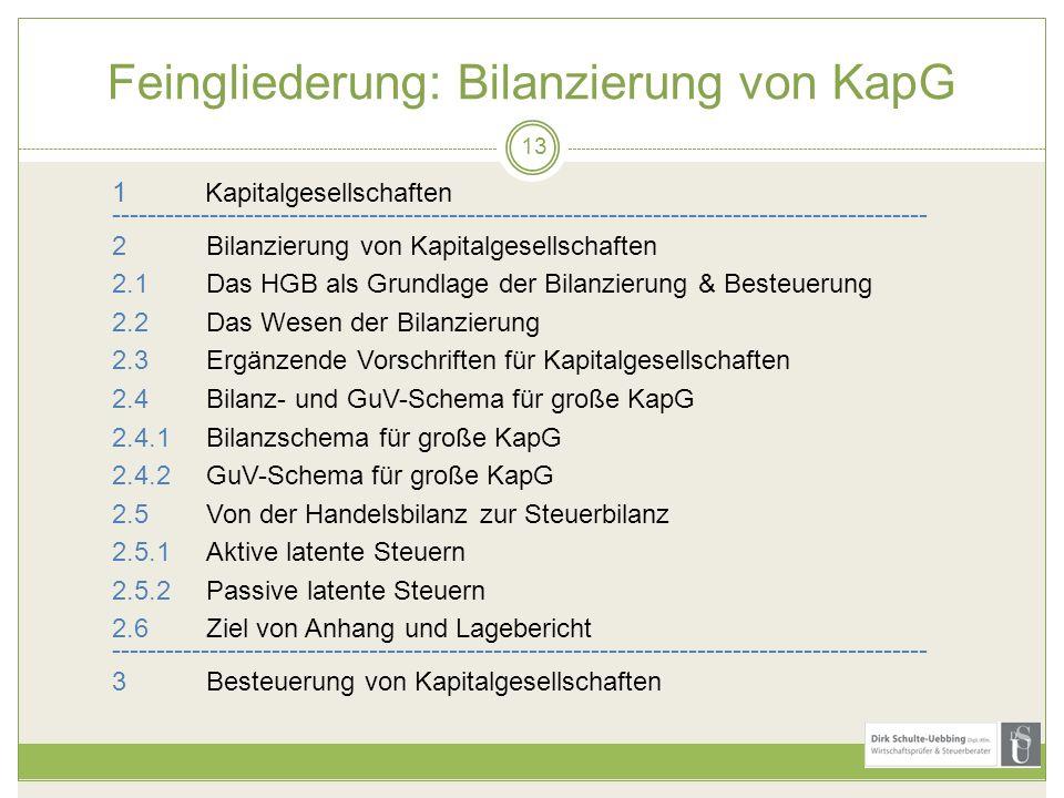Feingliederung: Bilanzierung von KapG