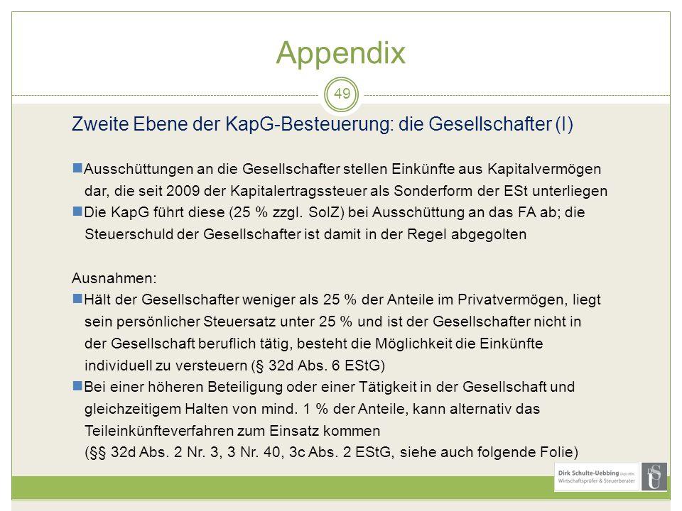 Appendix Zweite Ebene der KapG-Besteuerung: die Gesellschafter (I)