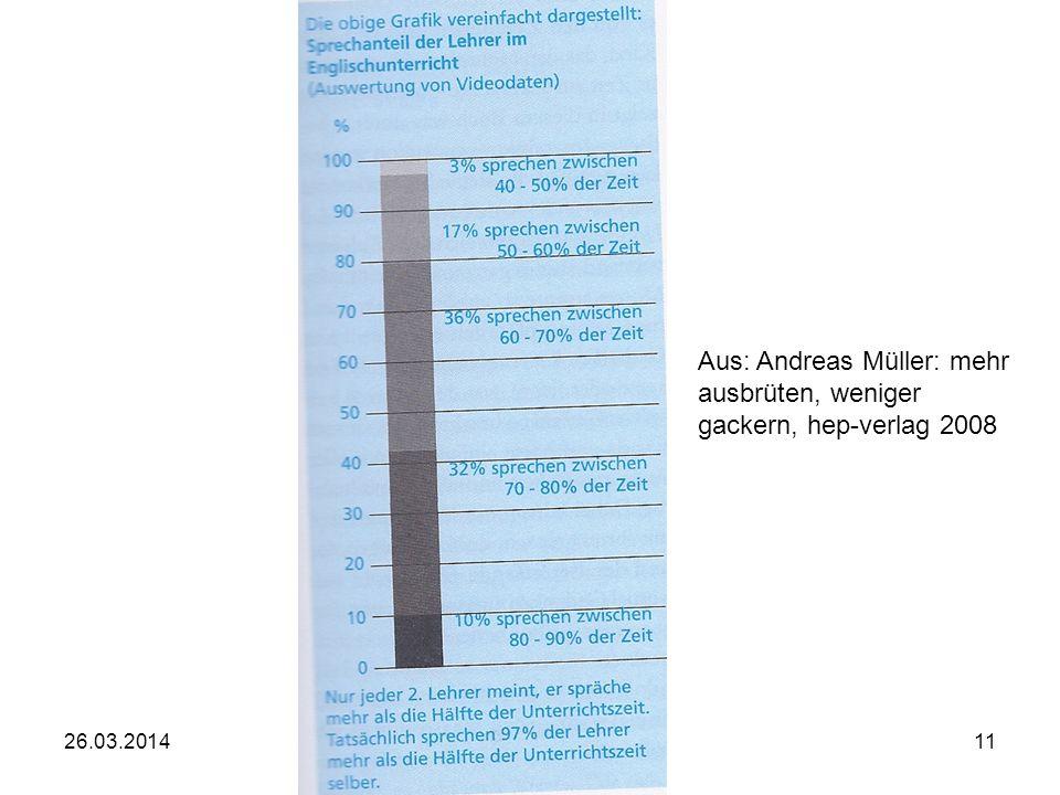 Aus: Andreas Müller: mehr ausbrüten, weniger gackern, hep-verlag 2008