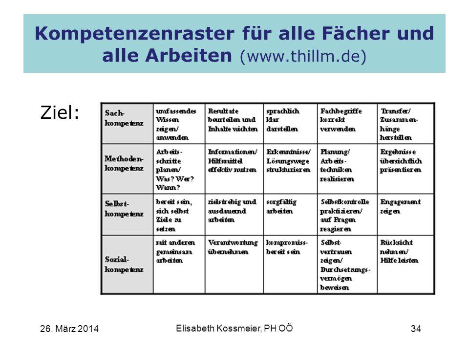 Kompetenzenraster für alle Fächer und alle Arbeiten (www.thillm.de)