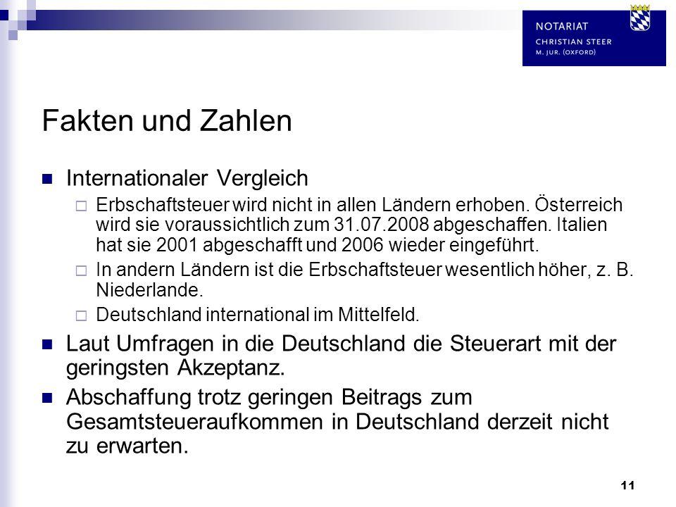 Fakten und Zahlen Internationaler Vergleich