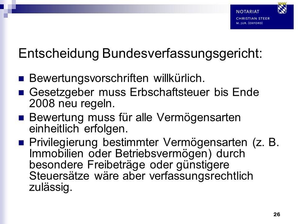 Entscheidung Bundesverfassungsgericht: