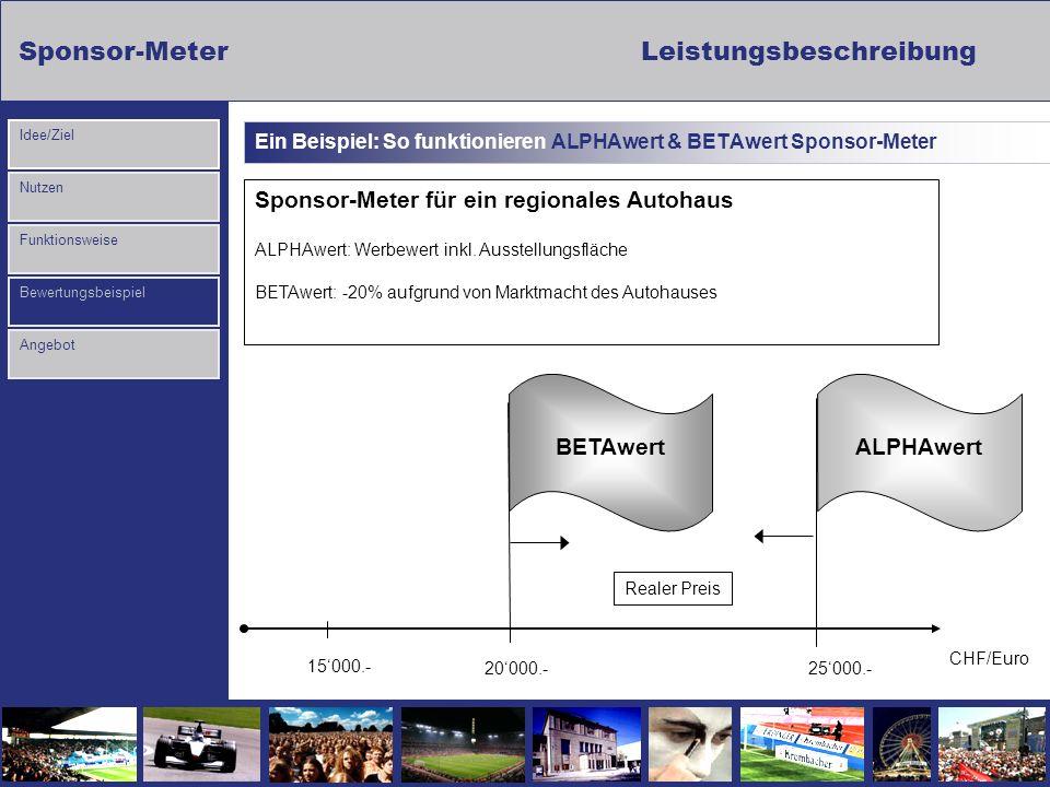 Ein Beispiel: So funktionieren ALPHAwert & BETAwert Sponsor-Meter