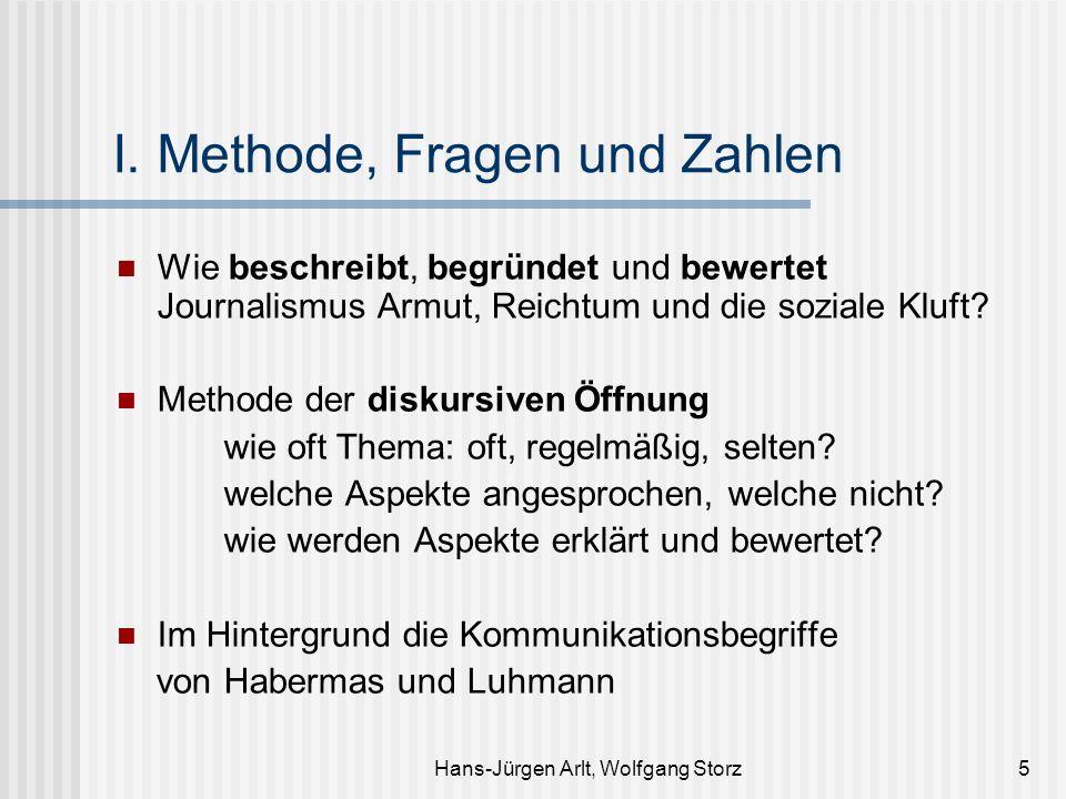 I. Methode, Fragen und Zahlen