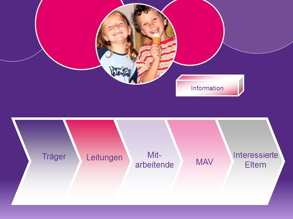 Information Träger Mit- arbeitende Interessierte Eltern Leitungen MAV
