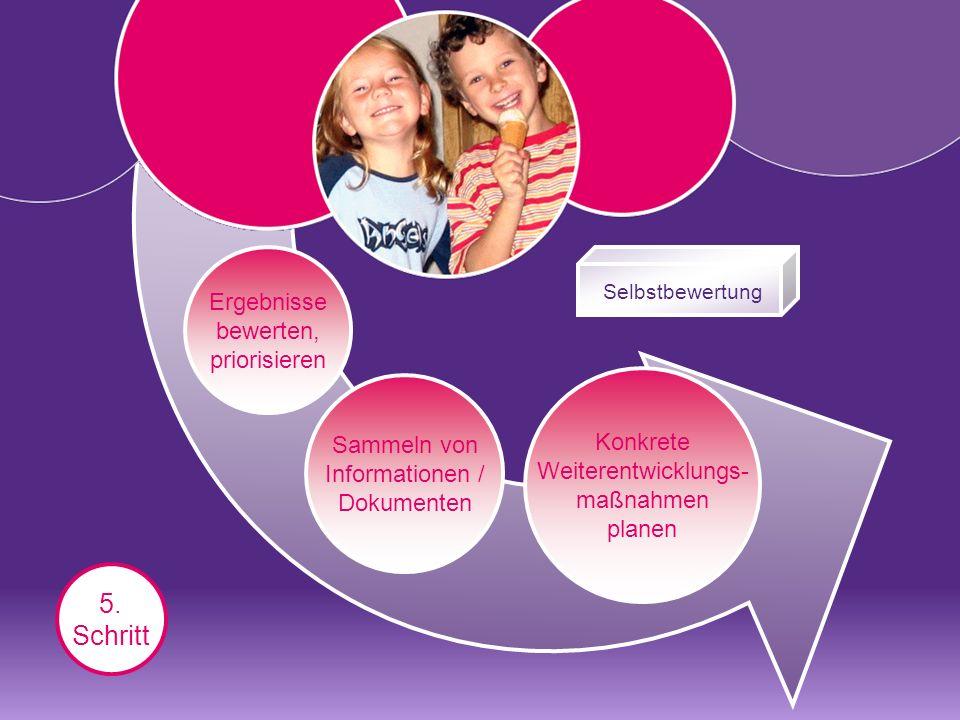 Selbstbewertung 5. Schritt Ergebnisse bewerten, priorisieren Konkrete