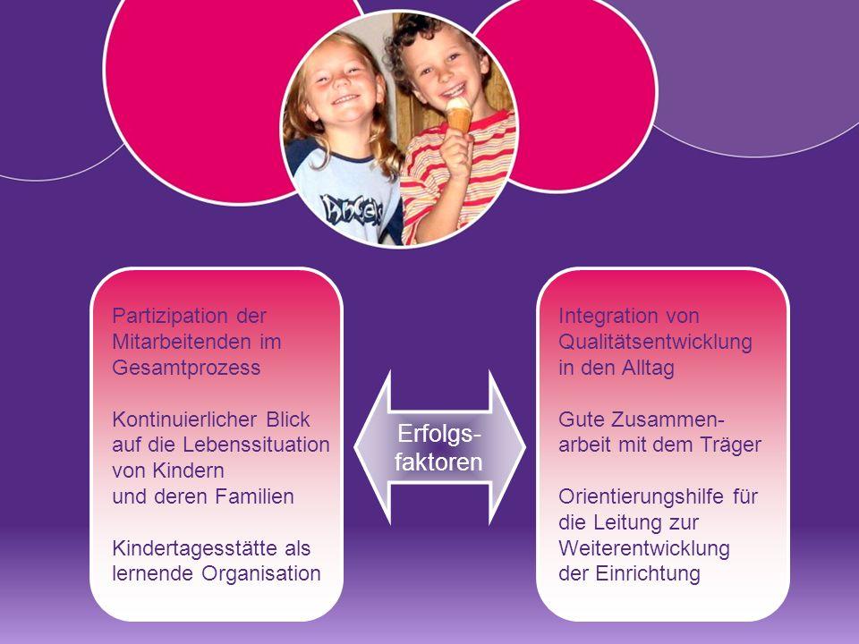 Erfolgs- faktoren Partizipation der Mitarbeitenden im Gesamtprozess