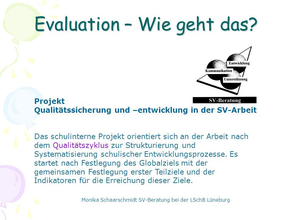 Evaluation – Wie geht das