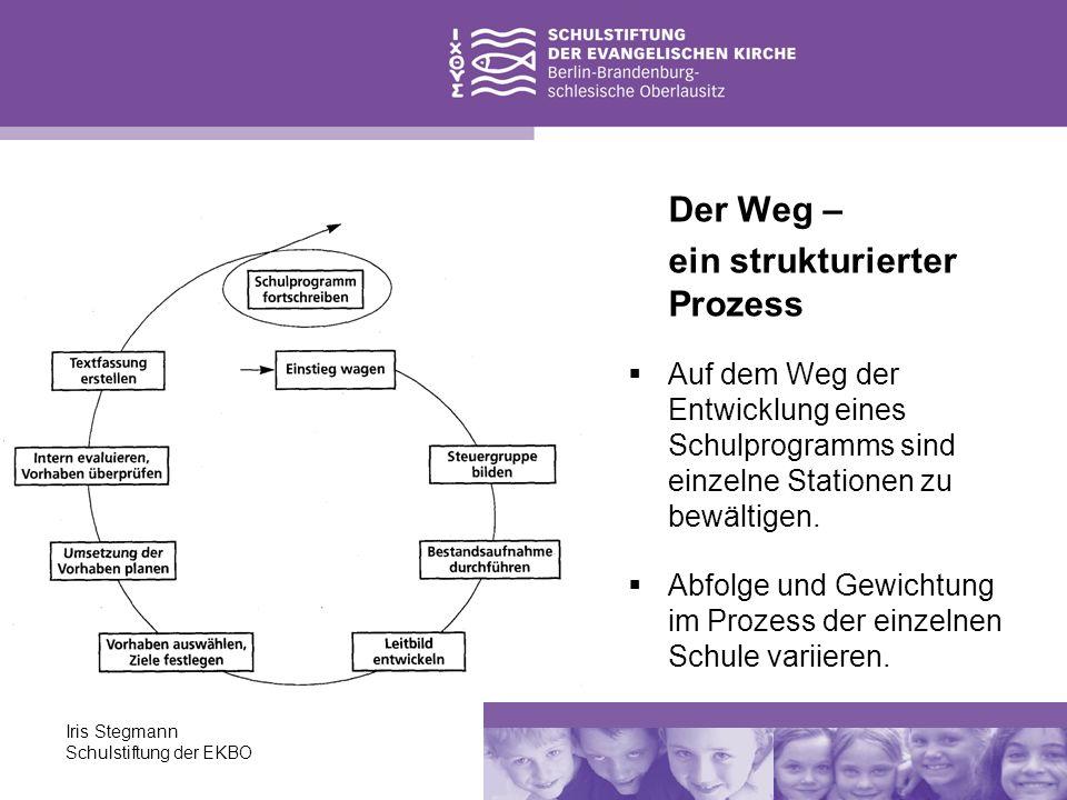 ein strukturierter Prozess