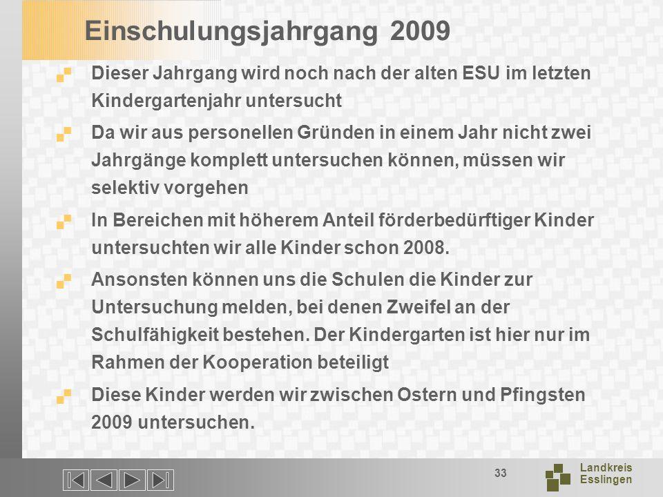 Einschulungsjahrgang 2009