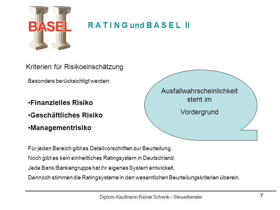 R A T I N G und B A S E L II Kriterien für Risikoeinschätzung