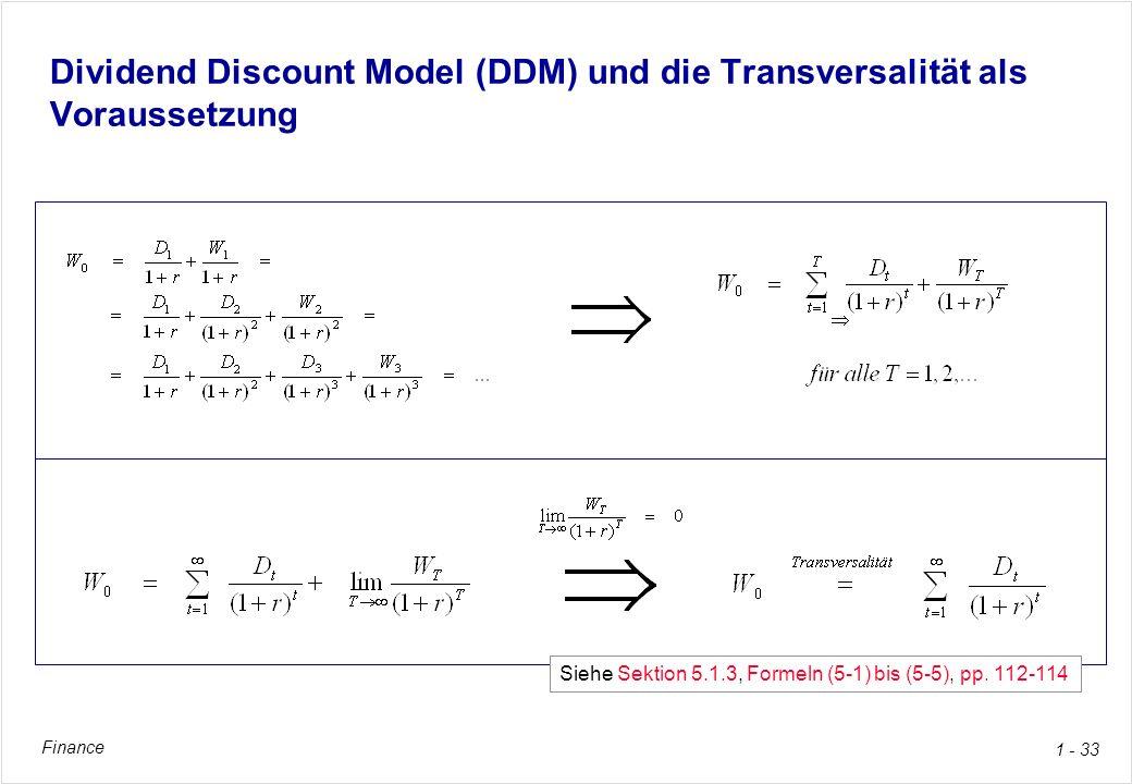 Dividend Discount Model (DDM) und die Transversalität als Voraussetzung