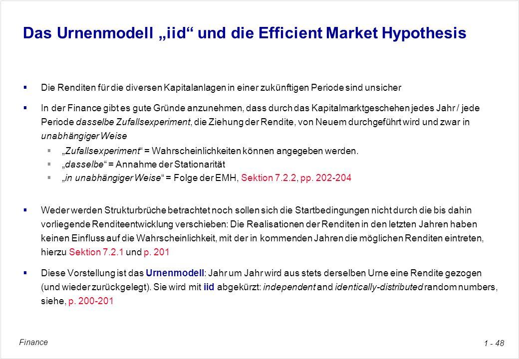 """Das Urnenmodell """"iid und die Efficient Market Hypothesis"""
