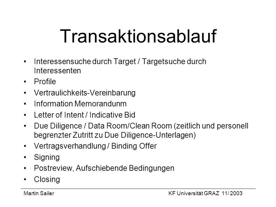 Transaktionsablauf Interessensuche durch Target / Targetsuche durch Interessenten. Profile. Vertraulichkeits-Vereinbarung.