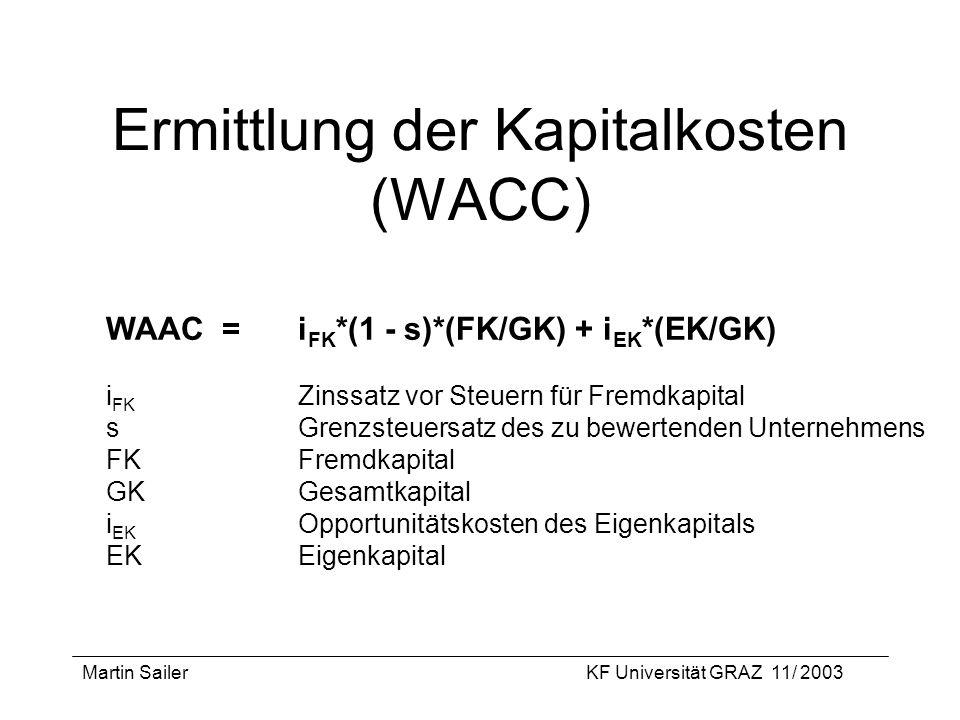 Ermittlung der Kapitalkosten (WACC)