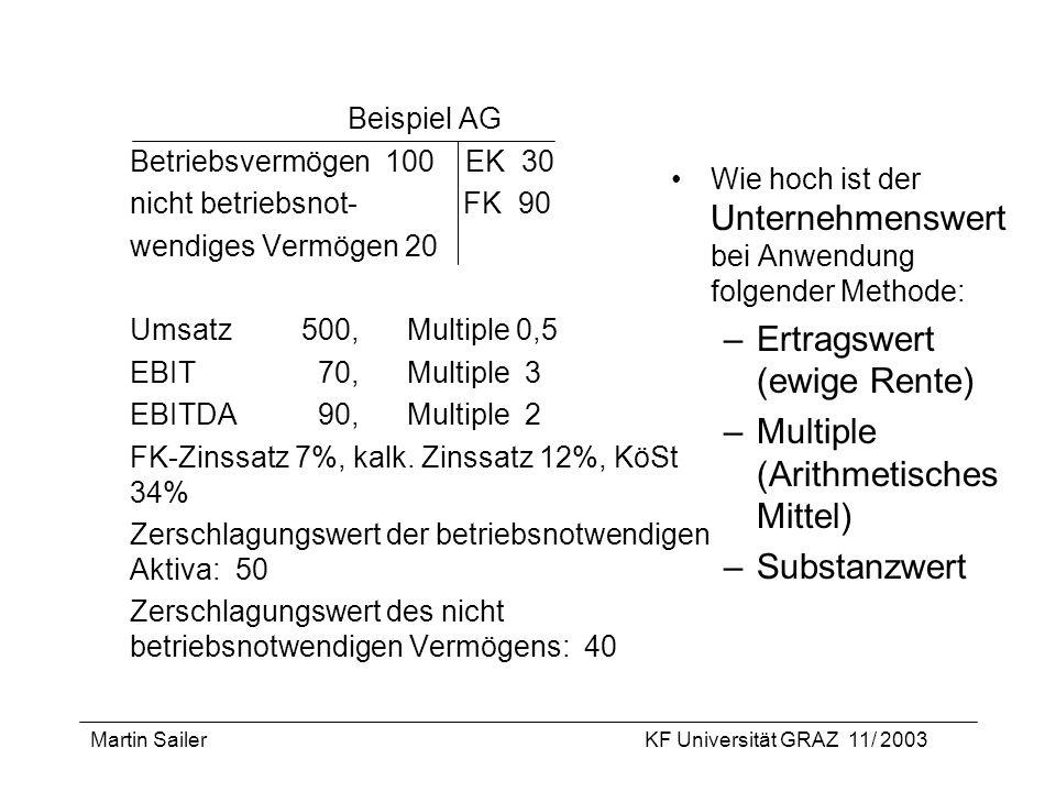 Ertragswert (ewige Rente) Multiple (Arithmetisches Mittel)