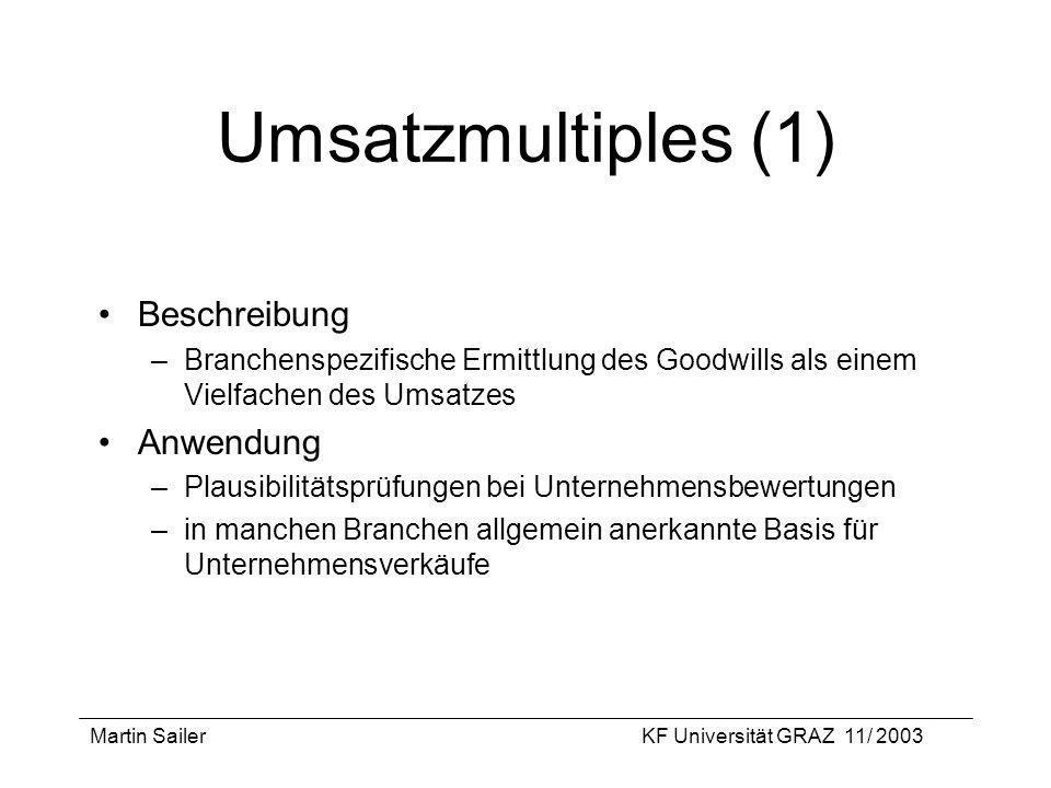 Umsatzmultiples (1) Beschreibung Anwendung