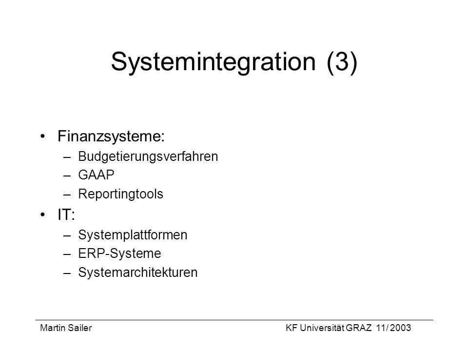 Systemintegration (3) Finanzsysteme: IT: Budgetierungsverfahren GAAP